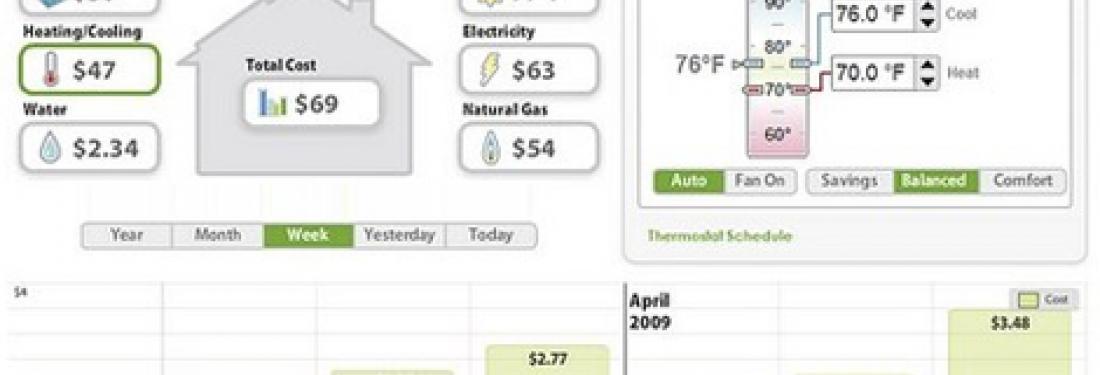 Tips for Improving Greenbox's Energy Portal